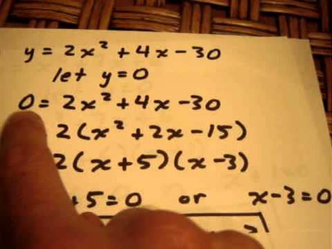 Finding Zeros of Quadratics in Standard Form