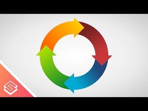 Inkscape Tutorial: Arrow Circle