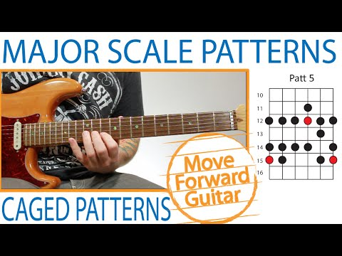 Guitar - Major Scale - 5 CAGED Patterns (Positions)