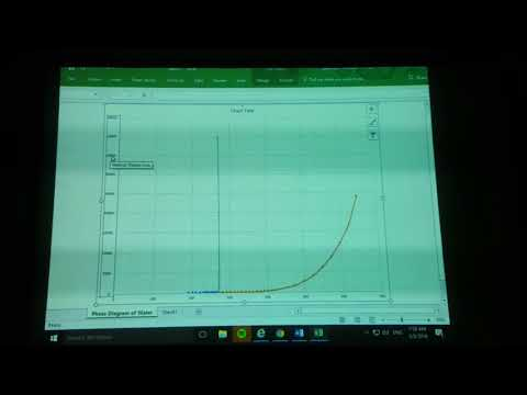 How to make a log scale phase diagram graph with MS Excel