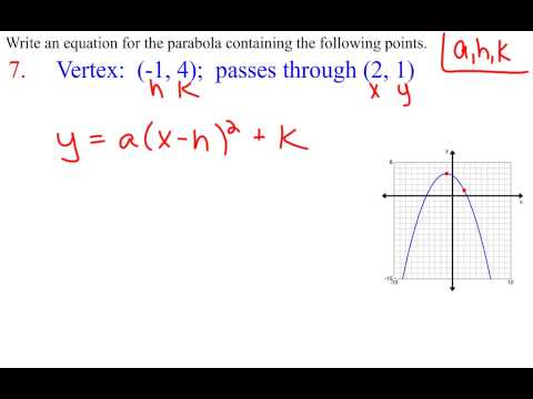 6-6C Writing the equation for a parabola in vertex form
