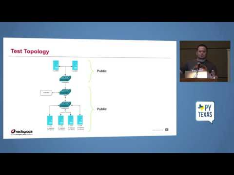 SDN - Enabling dynamic routing with python and Open vSwitch (OVS)