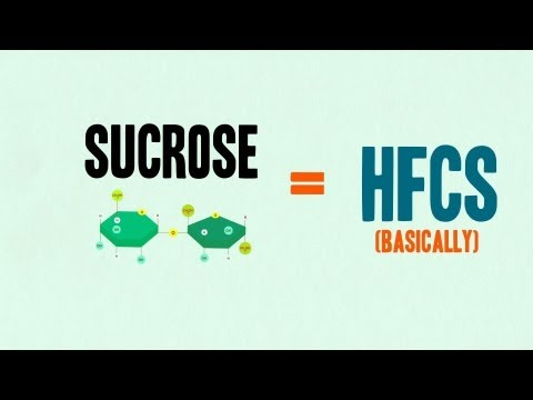 High-Fructose Corn Syrup: The
