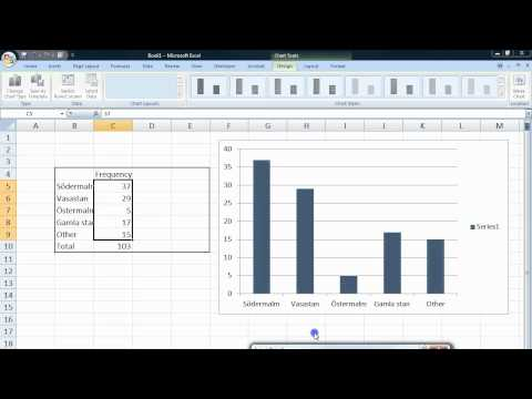 Basic statistics tutorial 5 Creating diagrams in Excel 2007