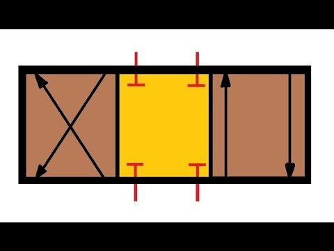 Animation | How schematic symbols for control valves is derived | How 3 position 4 port valve works.