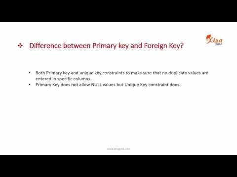 10   PPT   Primary Key vs Foreign Key