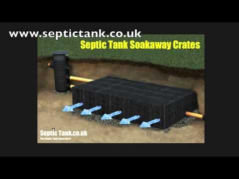 Soakaway Crates