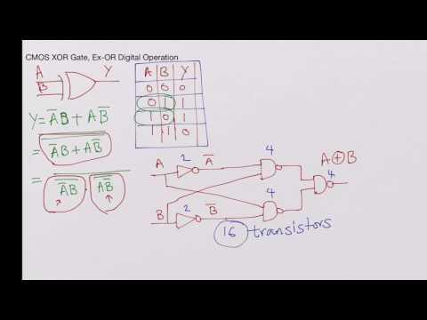 CMOS EXOR Gate using Gates as well as Transistors