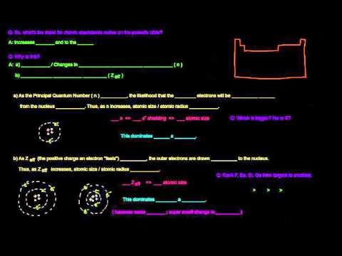 Periodic Trends (Part 2 of 7) - Atomic Size / Atomic Radius