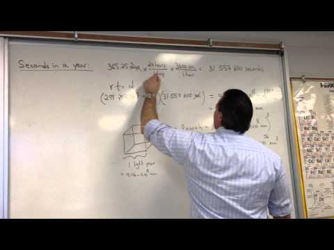 Unit Conversions: Cubic Light Year to Cubic Millimeters