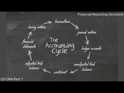 Accounting process redesign | Cost Managment| US CMA Part 1| US CMA course