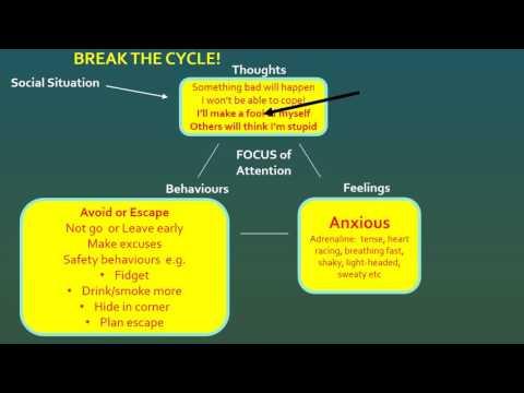 CBT Self Help for Social Anxiety