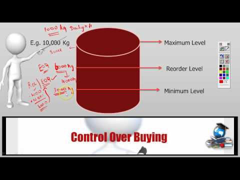 3 Purchase Procedure   Theory