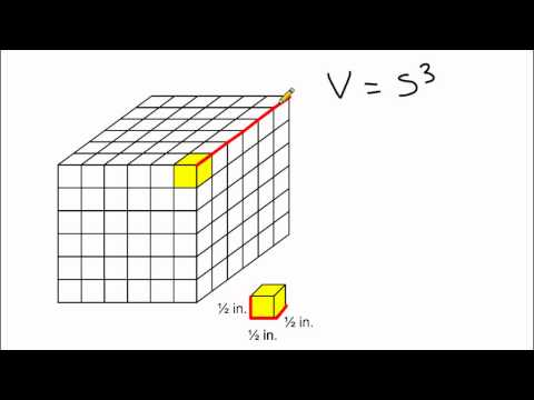 Volume - Cubes With Fractional Edge Length