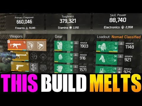 THE DIVISION - THE ULTIMATE FACE TANK BUILD! | 10K FIREARMS & 60% CRIT CHANCE BUILD