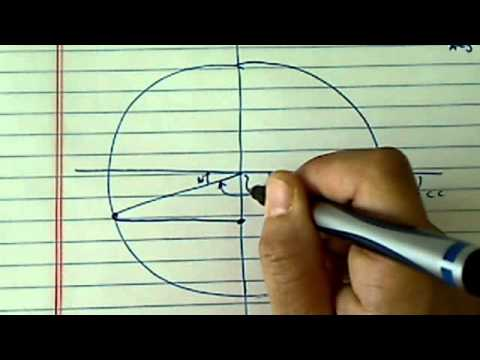 *how to use unit circle to find reference angle?