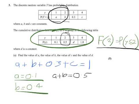 S1 - June 2011 - Edexcel Statistics 1 - Question 3