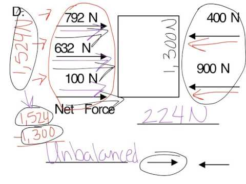 How To Calculate Net Force Examples D-F