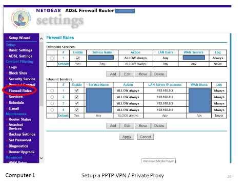 Setup a PPTP VPN