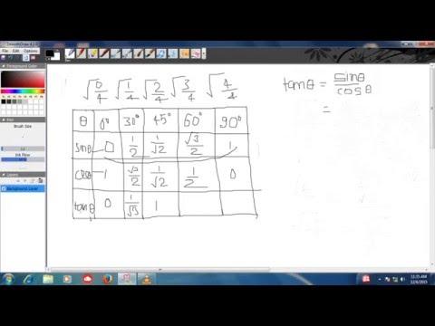 how to write trigonometric formula