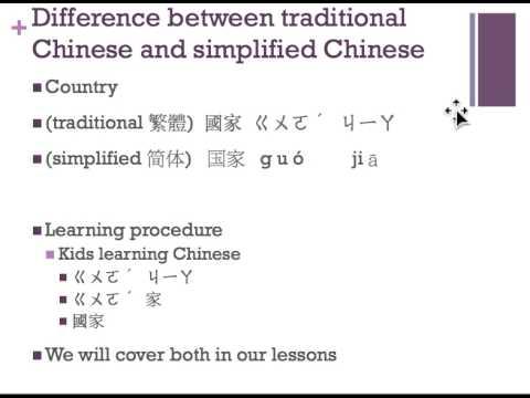 Zhuyin pinyin & traditional simplified Mandarin Chinese & learning process