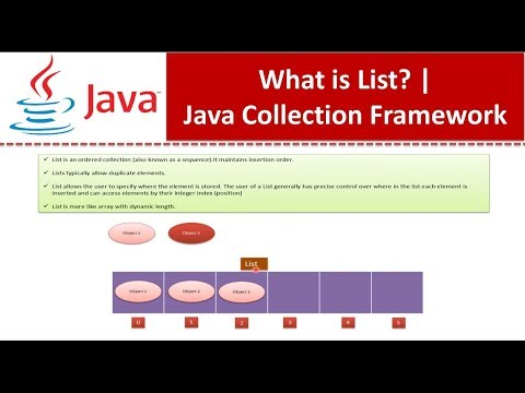 Java : Collection Framework : What is List?