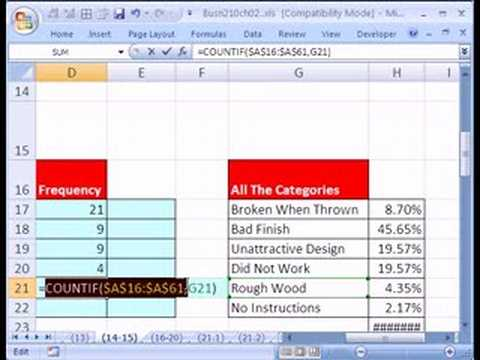Excel Statistics 19: Grouping Categories w Formula & Pivot Table