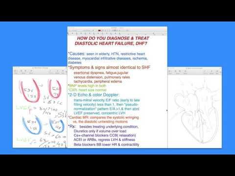 ^MuniHealth - #102 How To Diagnose & Treat Diastolic Heart Failure (DHF)? - #Cardio360 Presents...