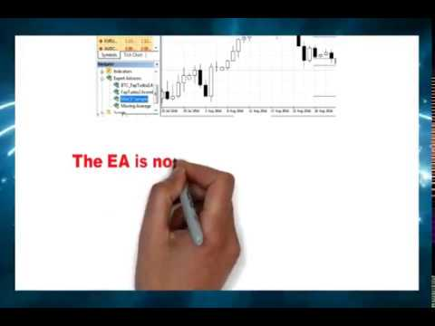 How to Install EA ( Expert Adviosr ) in MT4 Step by Step in this video ( Forex Robot )