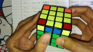 How to Solve a 4x4 Rubik's Cube: Corner Parity | Music Jinni