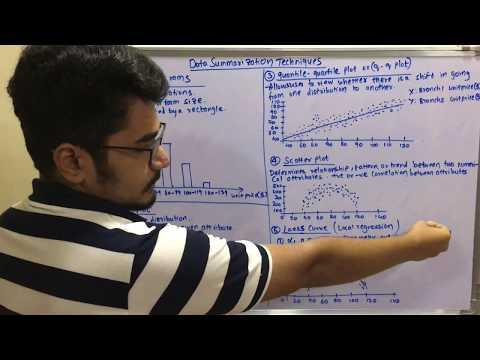 Data Mining & Business Intelligence | Tutorial #8 | Data Summarization Techniques