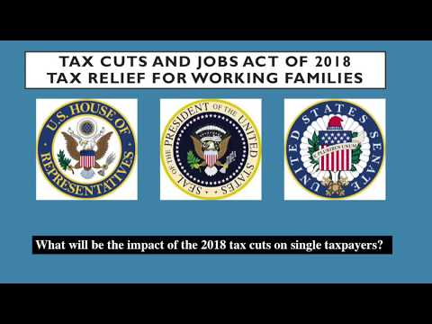 2018 Tax Cuts: Effects on Individual Filers