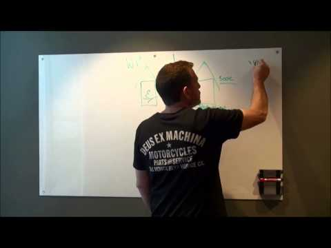 Getting a bank valuation – Property WOD |Ep. 193|