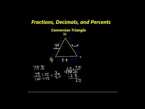 Converting Fractions, Decimals, and Percents Made Easy!