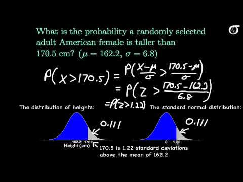 Standardizing Normally Distributed Random Variables