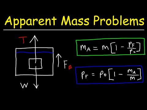 Apparent Weight Physics Problems - Buoyant Force, Tension Force & Apparent Mass
