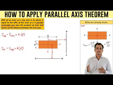How to apply Parallel axis theorem