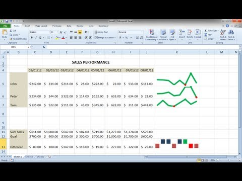 How To Create Sparklines, Win-Loss charts in Excel 2010