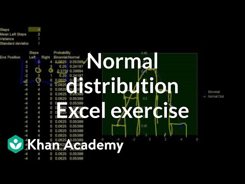Normal distribution excel exercise   Probability and Statistics   Khan Academy