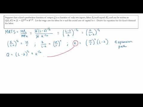 Deriving Input Demand Functions