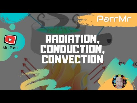 Radiation, Conduction, Convection Song