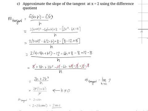 Calculating the Difference Quotient