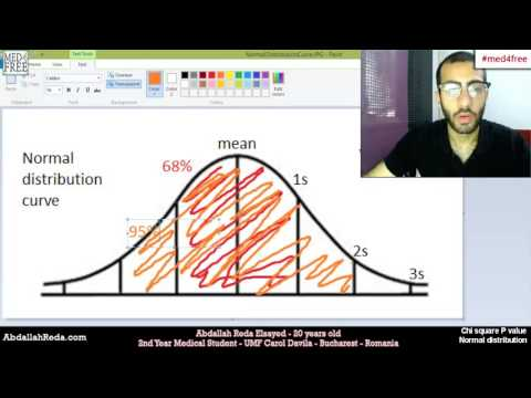 Chi Square / P value  - Normal Distribution #med4free #bio #statistics