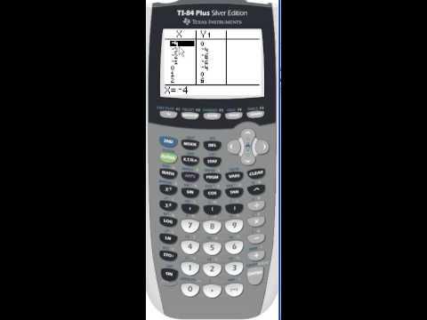 How to Find Zeros of Quadratics on TI-83/84