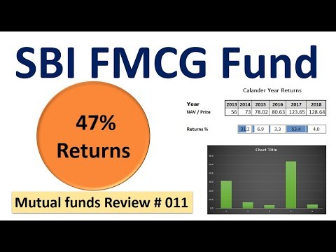 Mutual funds Review 2018 : SBI FMCG Fund | Should you invest in this fund or not | SBI Mutual funds