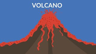 Volcano - video for kids || Volcano eruptions