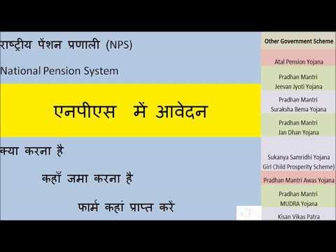एनपीएस  में आवेदन  (Apply in NPS national pension scheme) in HINDI