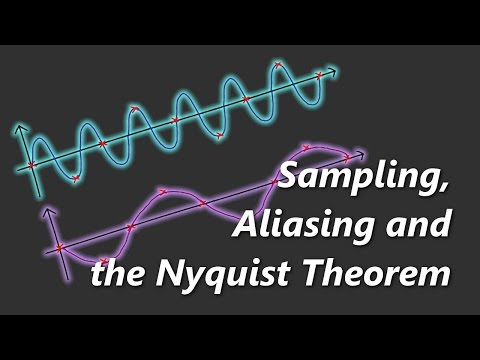 Sampling, Aliasing & Nyquist Theorem