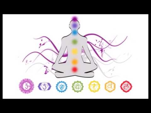 Which Chakra is Out of Balance and the Best Way to ReAllign Them