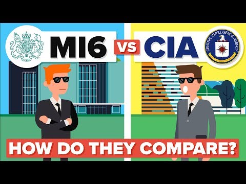 British MI6 vs US CIA - What's the Difference and How Do They Compare?